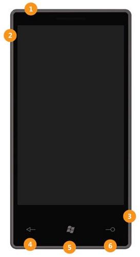 Microsoft: Windows Phone 7 коммуникаторы должны иметь по шесть аппаратных кнопок